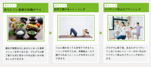 Online personal gym